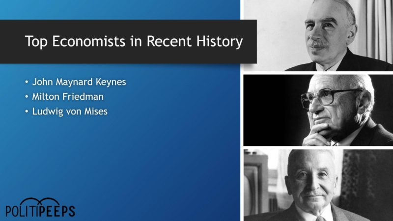 Keynesian vs. Classical & Austrian Economics