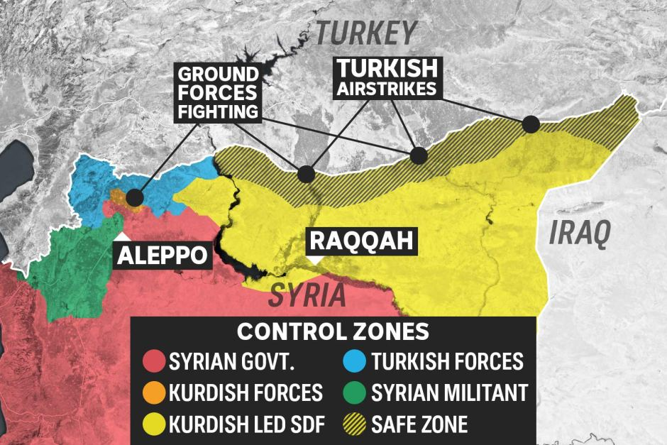 Peace In Northern Syria, Civil War, The Kurds, and Russia